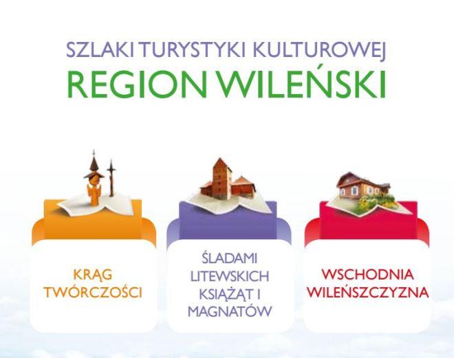 region wilenski